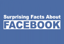 facebook facts 2020